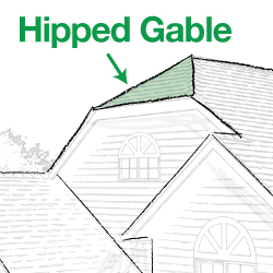 hipped gable roof